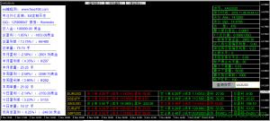 MT4交易盈亏与持仓统计指标