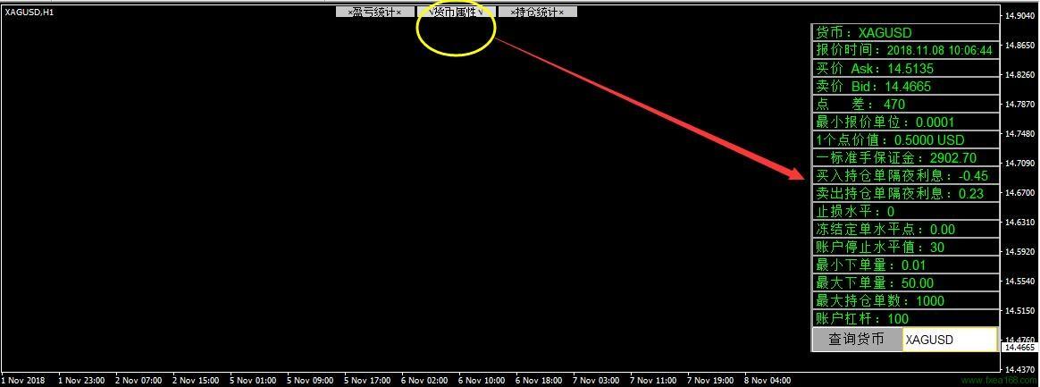 MT4货币属性查询指标