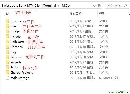 mt4安装交易系统说明图例三