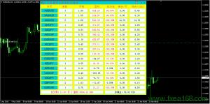 交易盈亏与佣金统计指标界面