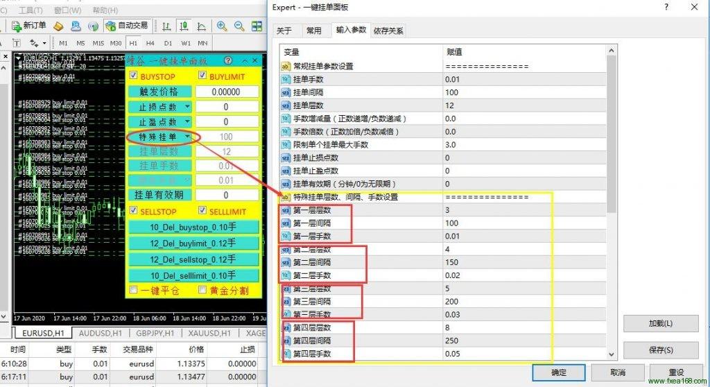 mt4一键挂单面板3.0版本特殊挂单功能