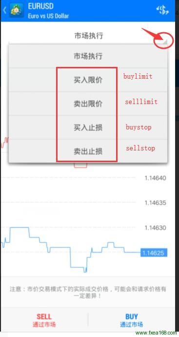 手机端mt4执行挂单说明