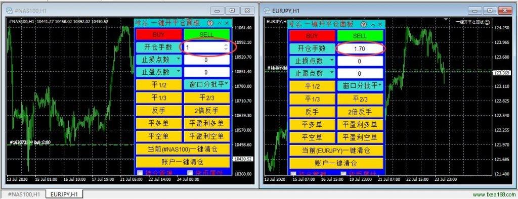 mt4一键开平仓面板3.1版本自动计算开仓手数功能介绍