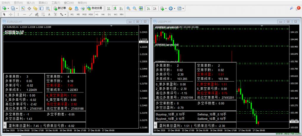 mt4当前货币持仓统计指标最新2.0版本