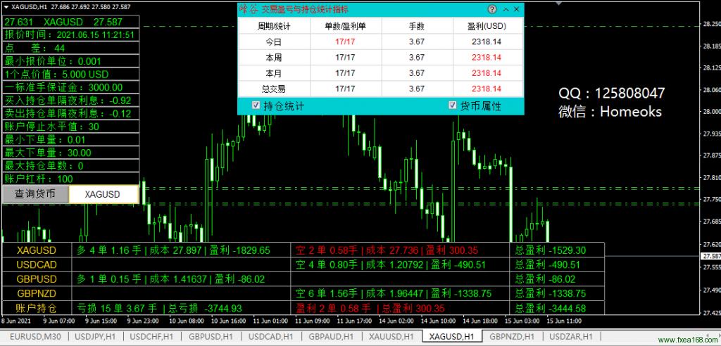 交易盈亏与持仓统计指标3.3版本
